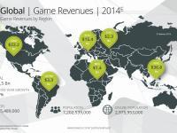 выручка прибыль игровая индустрия 2014 год